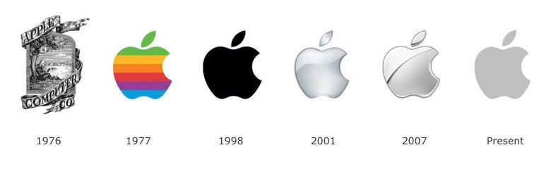 Evolution of Apple logo
